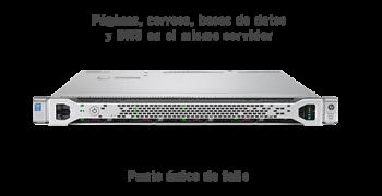 oneServer2-350x180